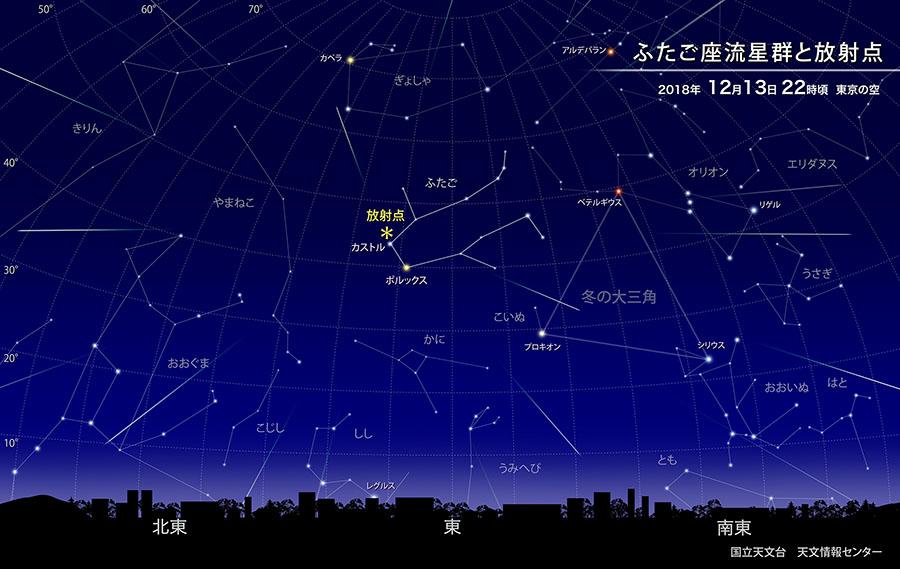 2018 ふたご座流星群(12/13,14)